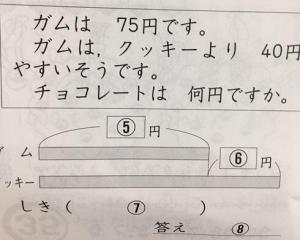 宮崎市中央通のセクキャバ 楽々タイム 宮崎店の写メ日記 算数を超えた問題。画像
